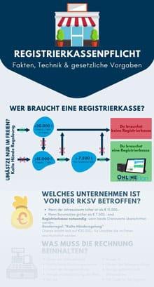 Infografik Registrierkassenpflicht