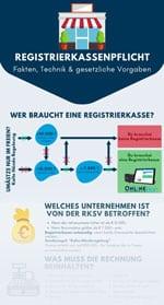 Infografik zur Registrierkassenpflicht in Österreich